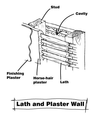 Lath & Plaster Wall