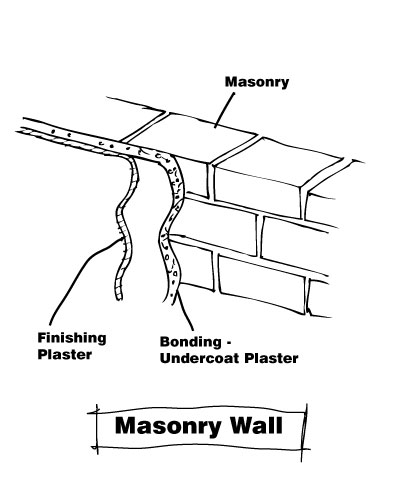 Solid Masonry Wall