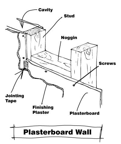 Stud Plasterboard Wall